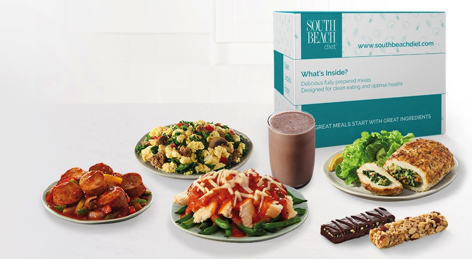 South Beach Diet FREE Shakes + FREE Shipping