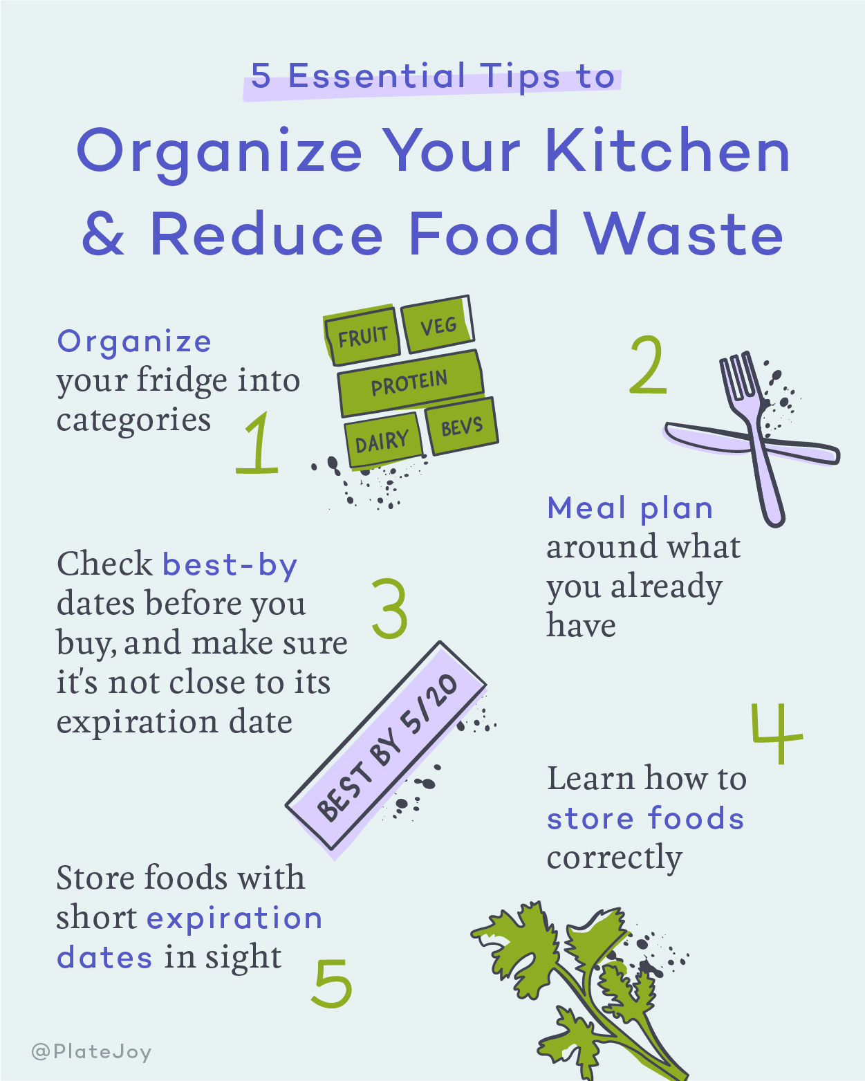 Infographic-Reduce Food Waste